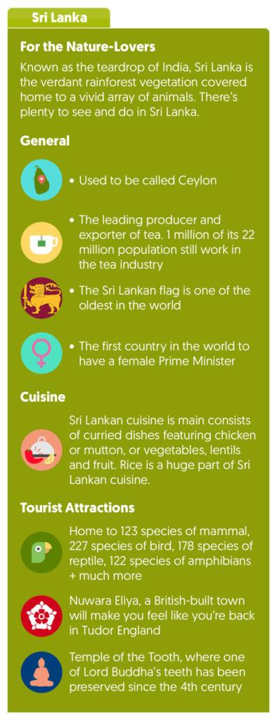 Sri Lanka Top Facts